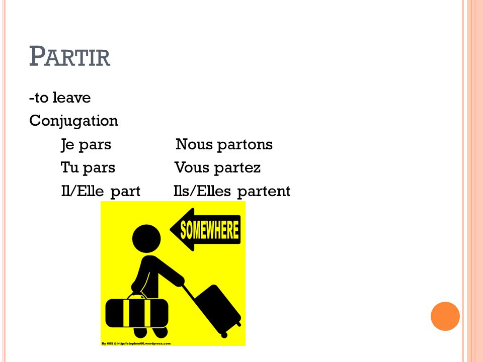 P ARTIR -to leave Conjugation Je pars Nous partons Tu pars Vous partez Il/Elle part Ils/Elles partent