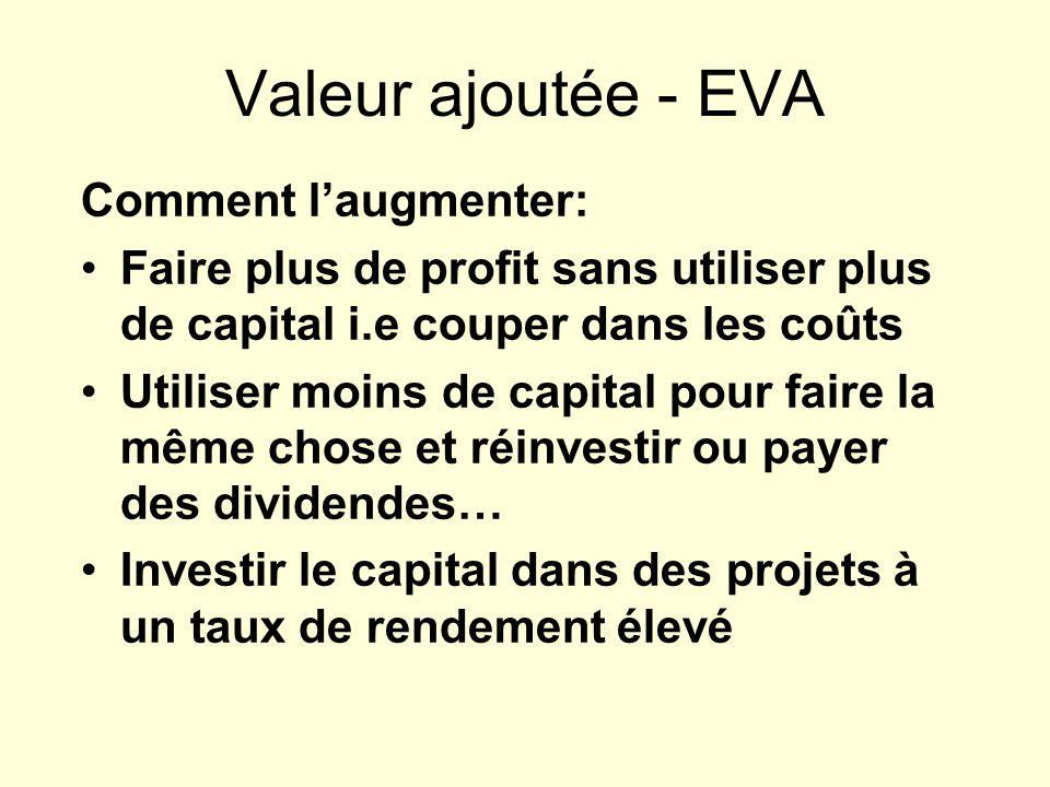 Valeur ajoutée - EVA Comment laugmenter: Faire plus de profit sans utiliser plus de capital i.e couper dans les coûts Utiliser moins de capital pour f