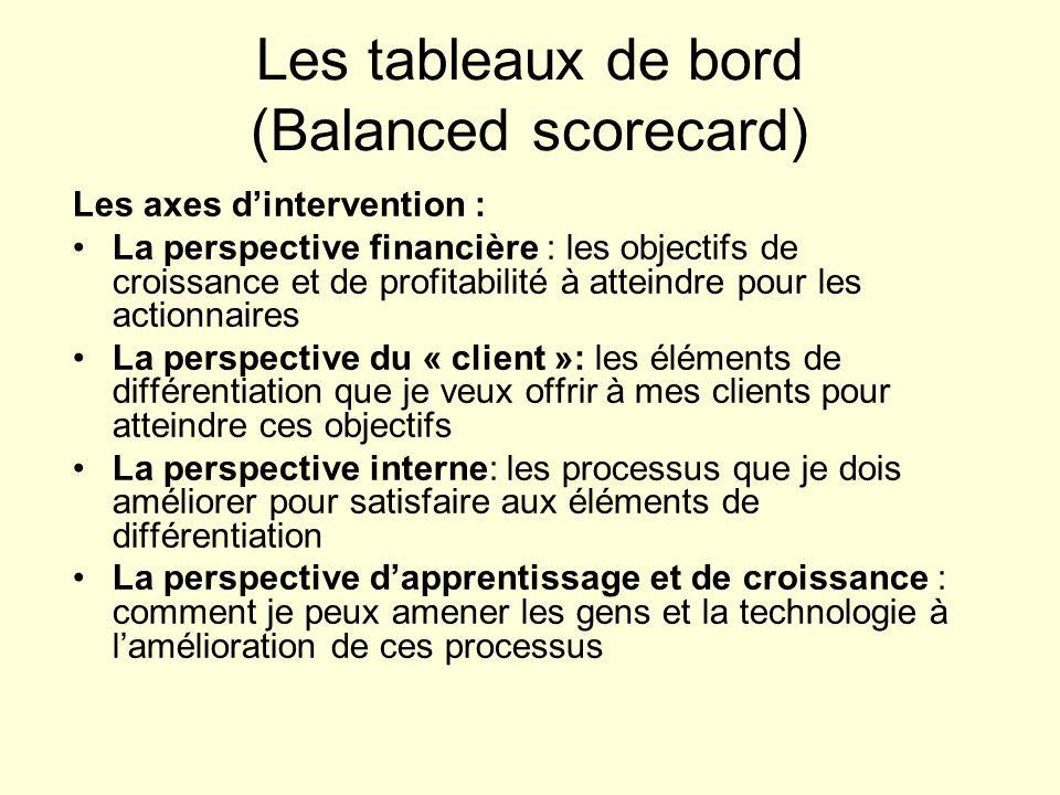 Les tableaux de bord (Balanced scorecard) Les axes dintervention : La perspective financière : les objectifs de croissance et de profitabilité à attei