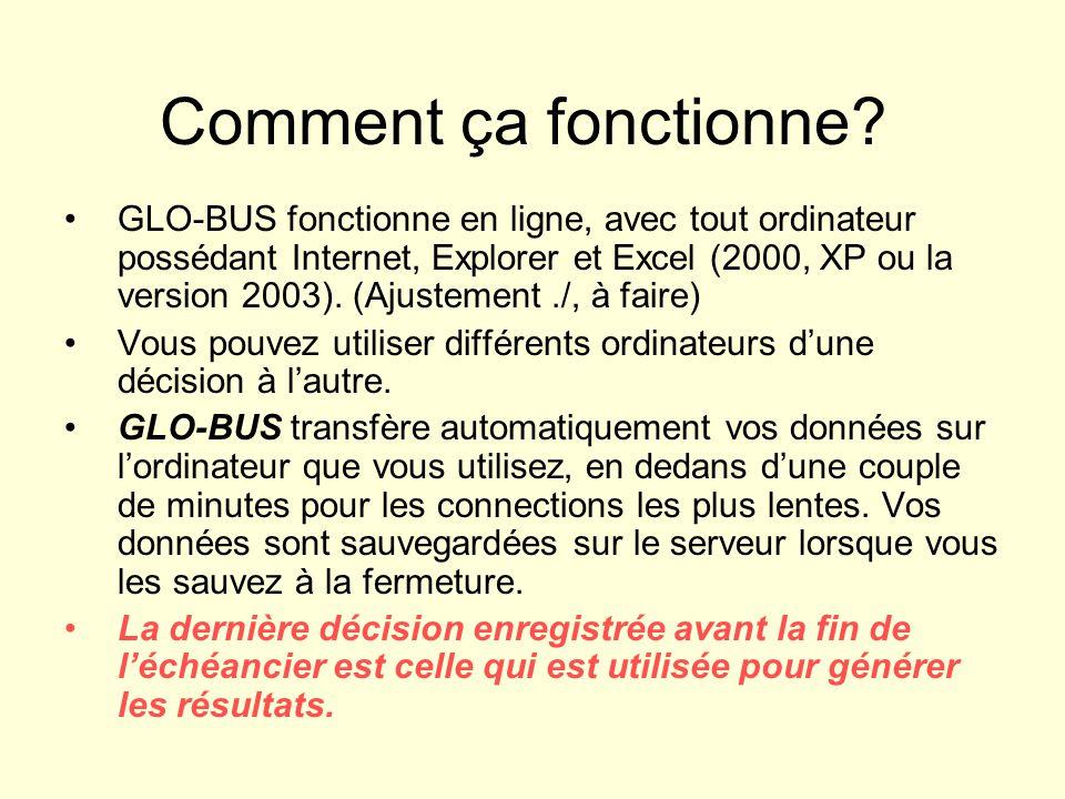 Comment ça fonctionne? GLO-BUS fonctionne en ligne, avec tout ordinateur possédant Internet, Explorer et Excel (2000, XP ou la version 2003). (Ajustem