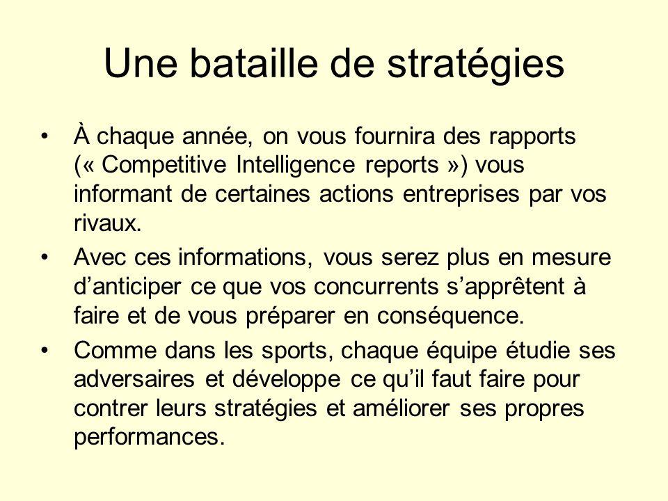 Une bataille de stratégies À chaque année, on vous fournira des rapports (« Competitive Intelligence reports ») vous informant de certaines actions en