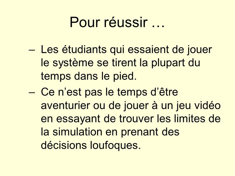 Pour réussir … –Les étudiants qui essaient de jouer le système se tirent la plupart du temps dans le pied. –Ce nest pas le temps dêtre aventurier ou d