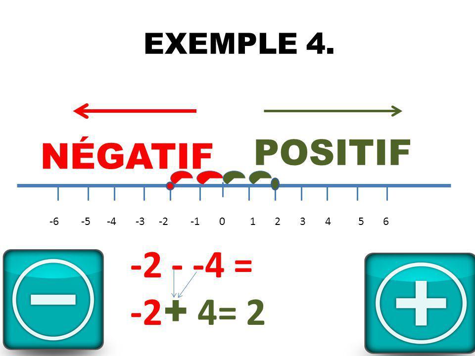 EXEMPLE 4. -6 -5 -4 -3 -2 -1 0 1 2 3 4 5 6 NÉGATIF POSITIF -2 - -4 = -2 + 4= 2