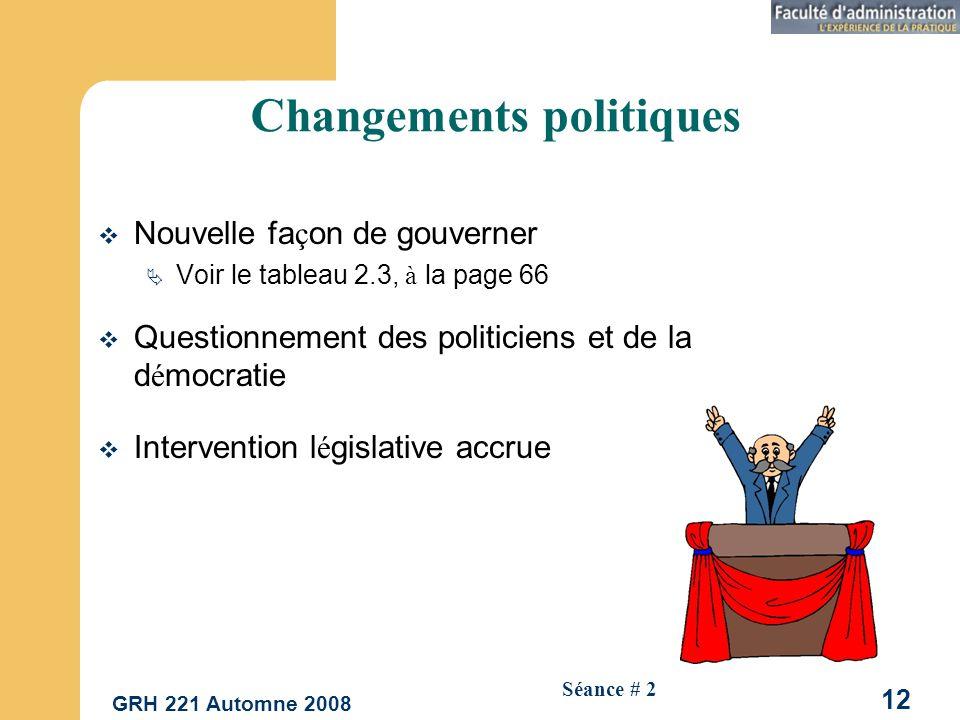 GRH 221 Automne 2008 12 Séance # 2 Changements politiques Nouvelle fa ç on de gouverner Voir le tableau 2.3, à la page 66 Questionnement des politiciens et de la d é mocratie Intervention l é gislative accrue