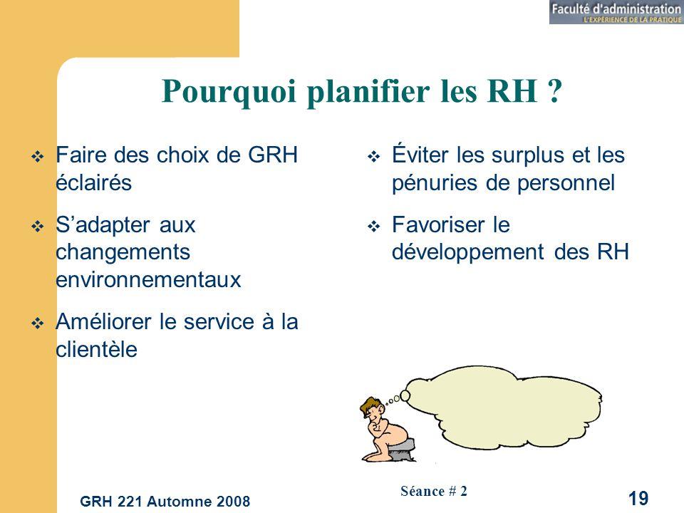 GRH 221 Automne 2008 19 Séance # 2 Pourquoi planifier les RH .