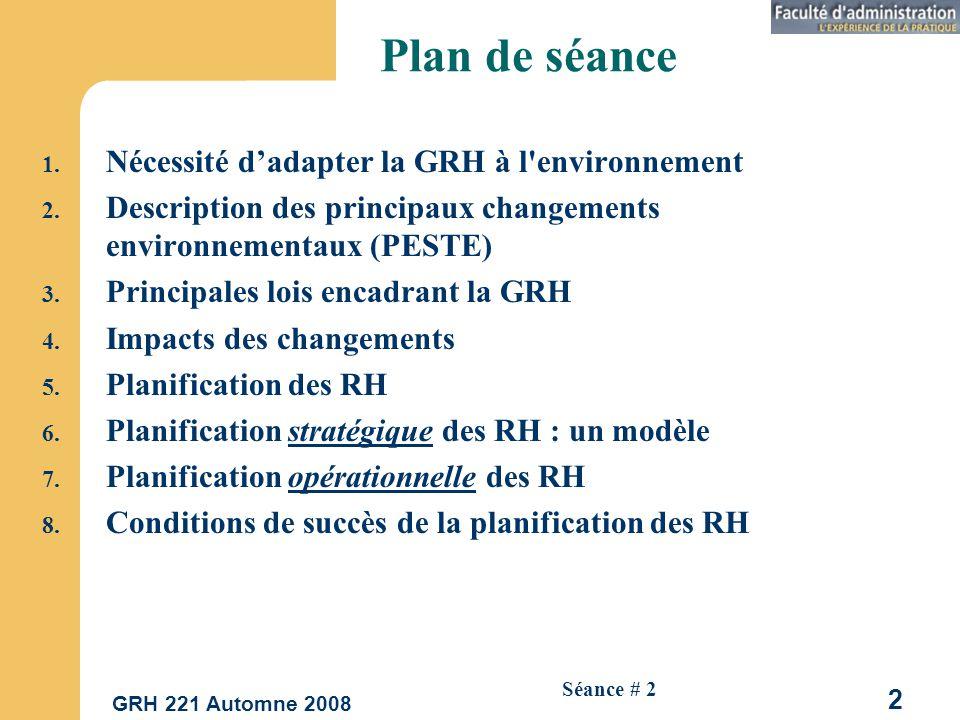 GRH 221 Automne 2008 2 Séance # 2 Plan de séance 1.