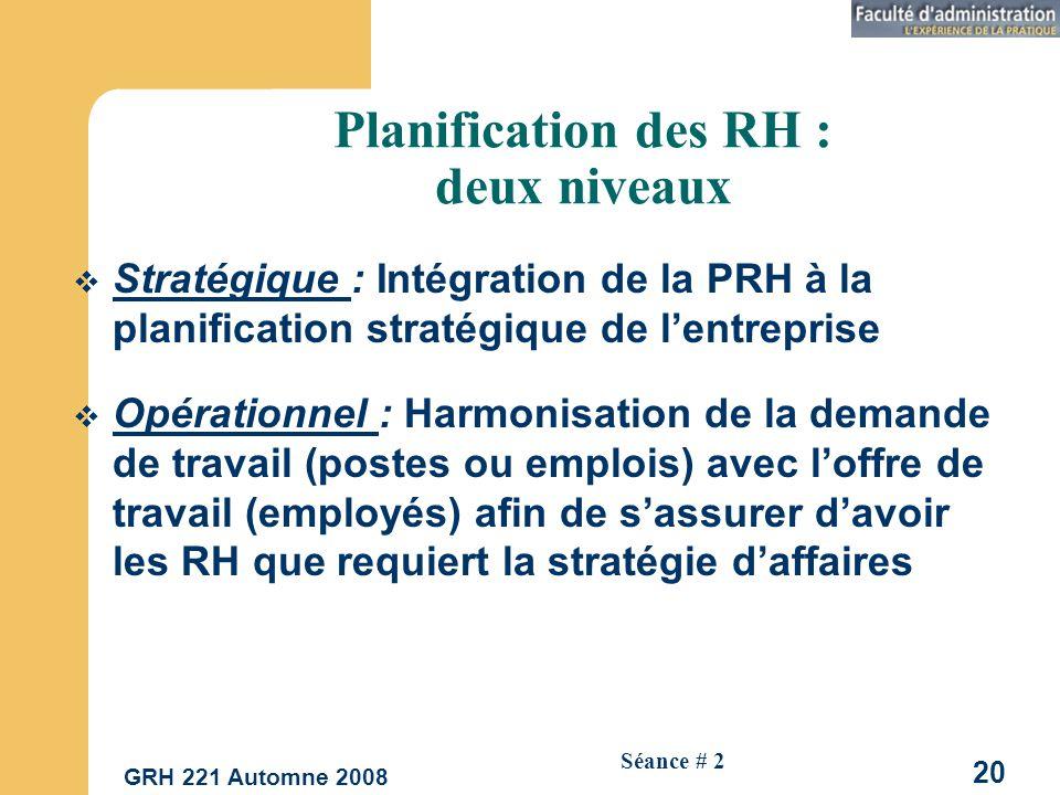 GRH 221 Automne 2008 20 Séance # 2 Planification des RH : deux niveaux Stratégique : Intégration de la PRH à la planification stratégique de lentreprise Opérationnel : Harmonisation de la demande de travail (postes ou emplois) avec loffre de travail (employés) afin de sassurer davoir les RH que requiert la stratégie daffaires