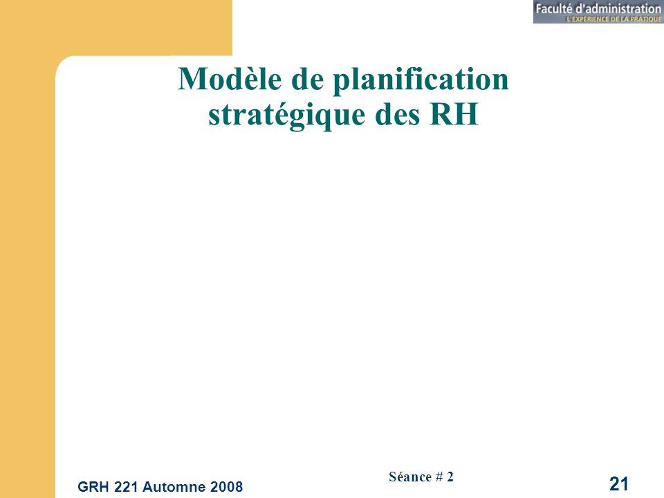 GRH 221 Automne 2008 21 Séance # 2 Modèle de planification stratégique des RH