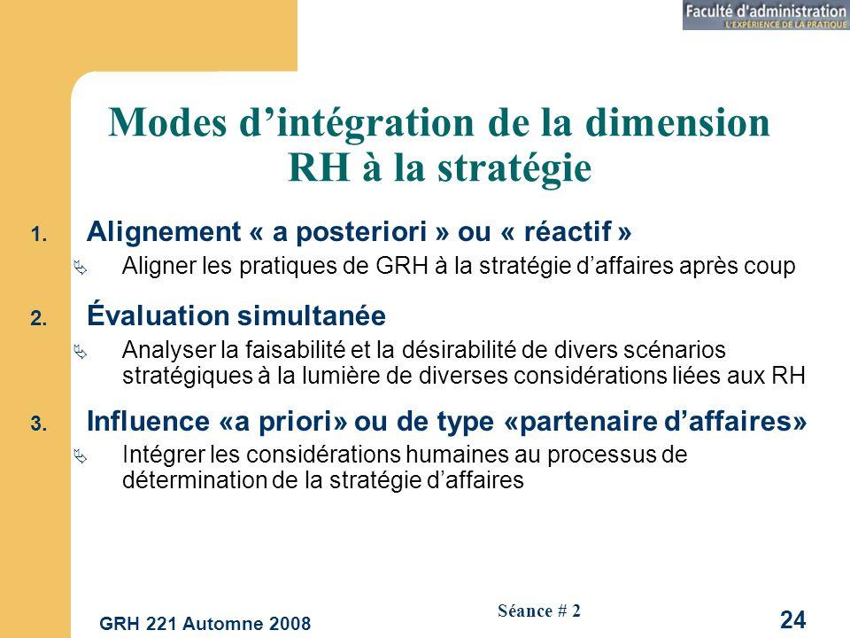 GRH 221 Automne 2008 24 Séance # 2 Modes dintégration de la dimension RH à la stratégie 1.