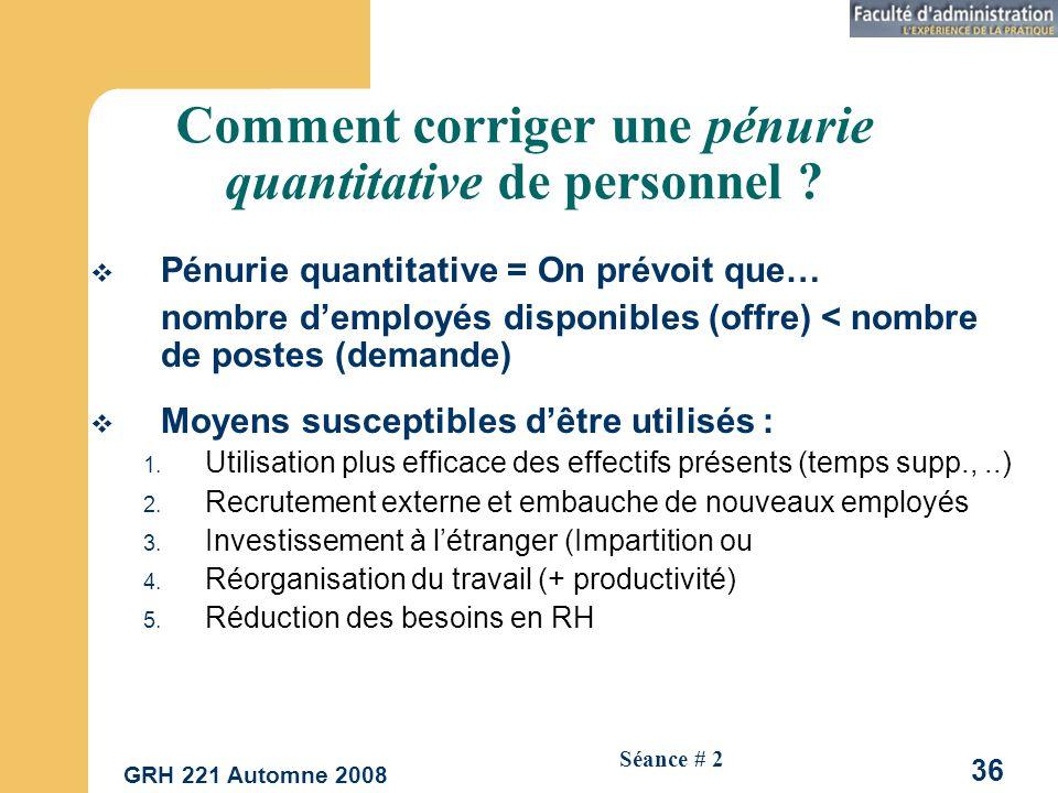 GRH 221 Automne 2008 36 Séance # 2 Comment corriger une pénurie quantitative de personnel .