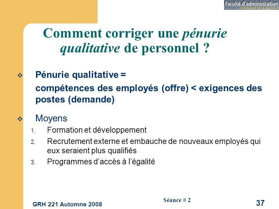 GRH 221 Automne 2008 37 Séance # 2 Comment corriger une pénurie qualitative de personnel .