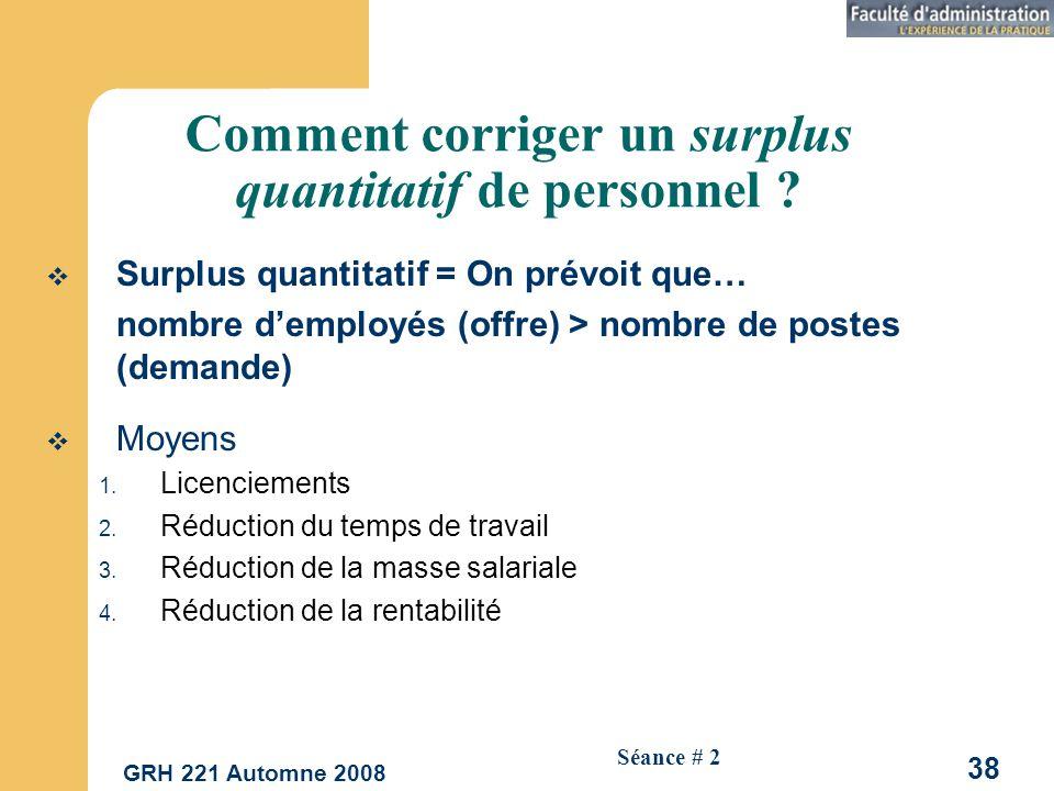 GRH 221 Automne 2008 38 Séance # 2 Comment corriger un surplus quantitatif de personnel .