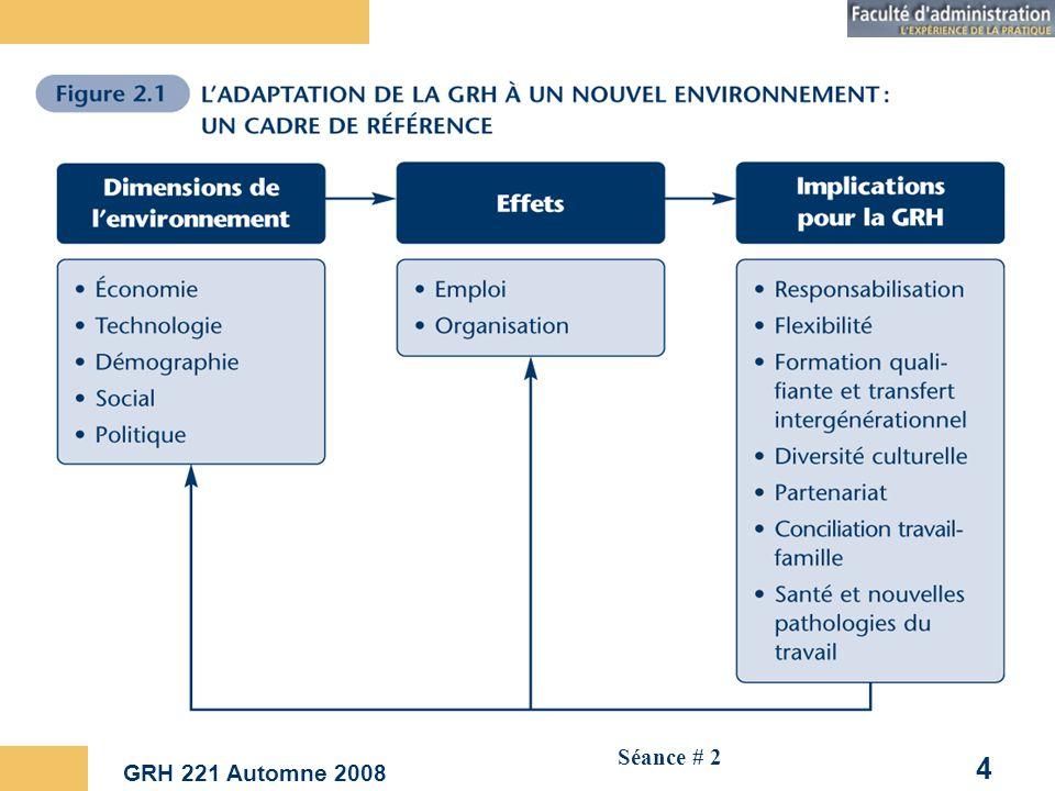 GRH 221 Automne 2008 15 Séance # 2 Impacts sur les organisations Orientation accrue vers 1.