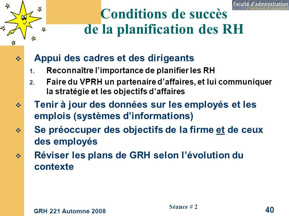 GRH 221 Automne 2008 40 Séance # 2 Conditions de succès de la planification des RH Appui des cadres et des dirigeants 1.