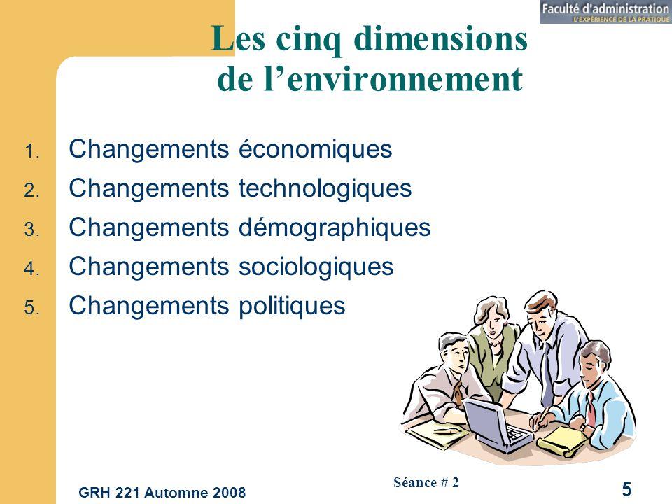 GRH 221 Automne 2008 5 Séance # 2 Les cinq dimensions de lenvironnement 1.
