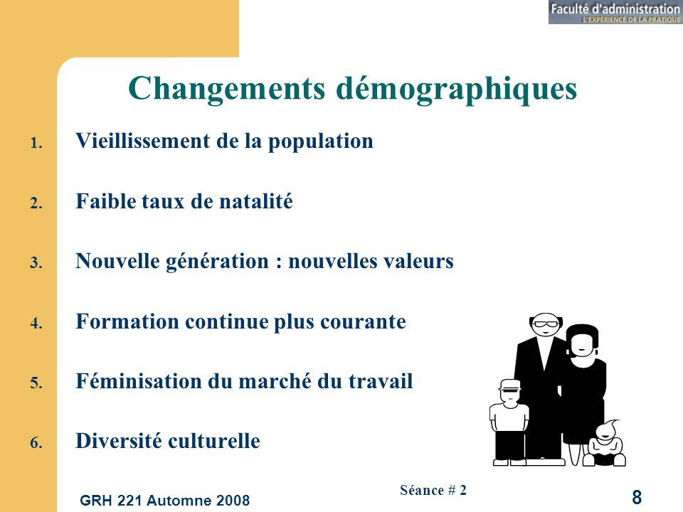GRH 221 Automne 2008 39 Séance # 2 Comment corriger un surplus qualitatif de personnel .