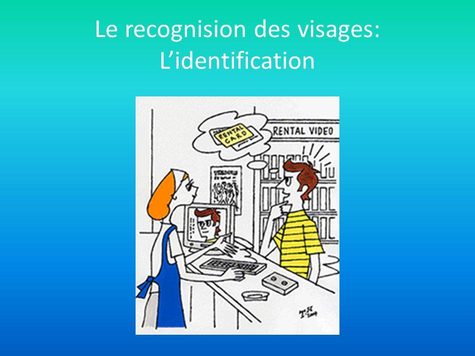 Le recognision des visages: Lidentification