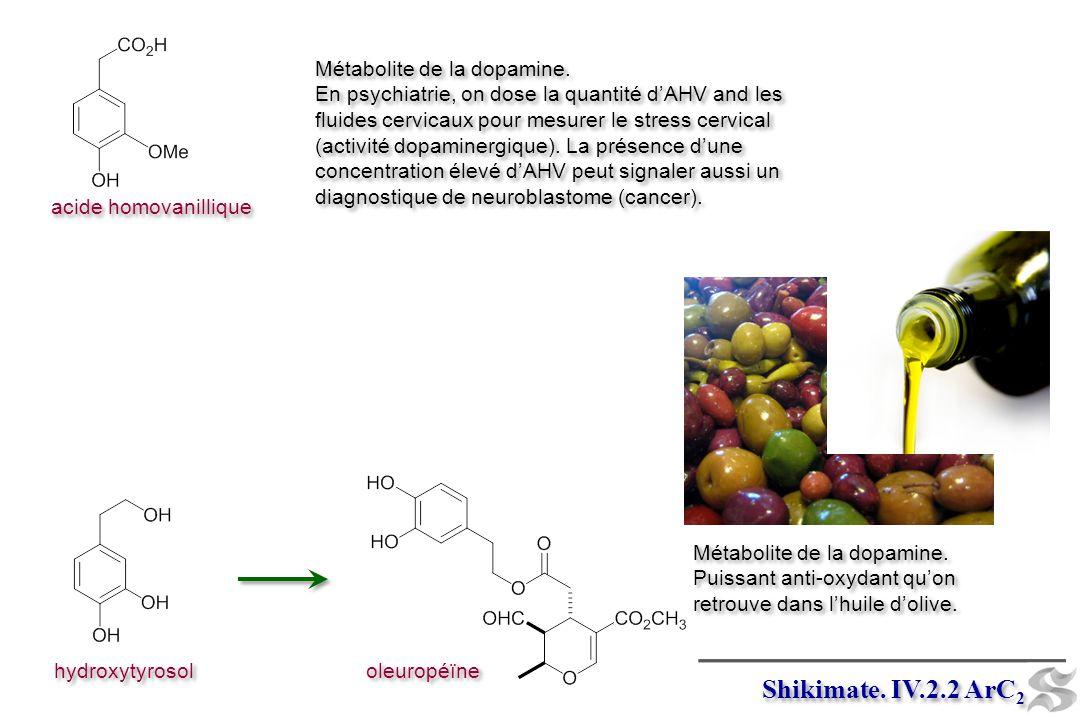 Shikimate. IV.2.2 ArC 2 hydroxytyrosol acide homovanillique Métabolite de la dopamine. Puissant anti-oxydant quon retrouve dans lhuile dolive. Métabol