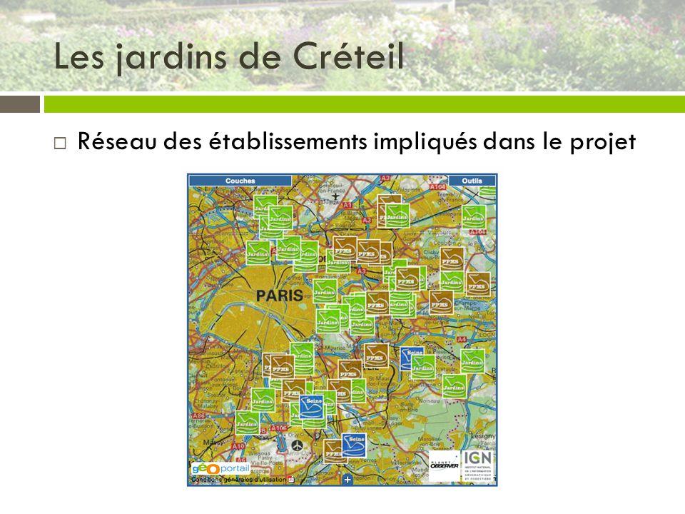 Les jardins de Créteil Réseau des établissements impliqués dans le projet
