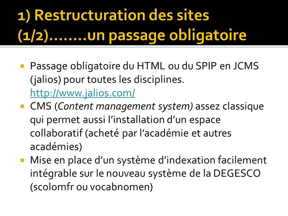 Passage obligatoire du HTML ou du SPIP en JCMS (jalios) pour toutes les disciplines. http://www.jalios.com/ http://www.jalios.com/ CMS (Content manage