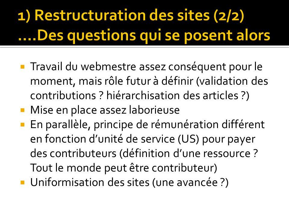 Travail du webmestre assez conséquent pour le moment, mais rôle futur à définir (validation des contributions ? hiérarchisation des articles ?) Mise e