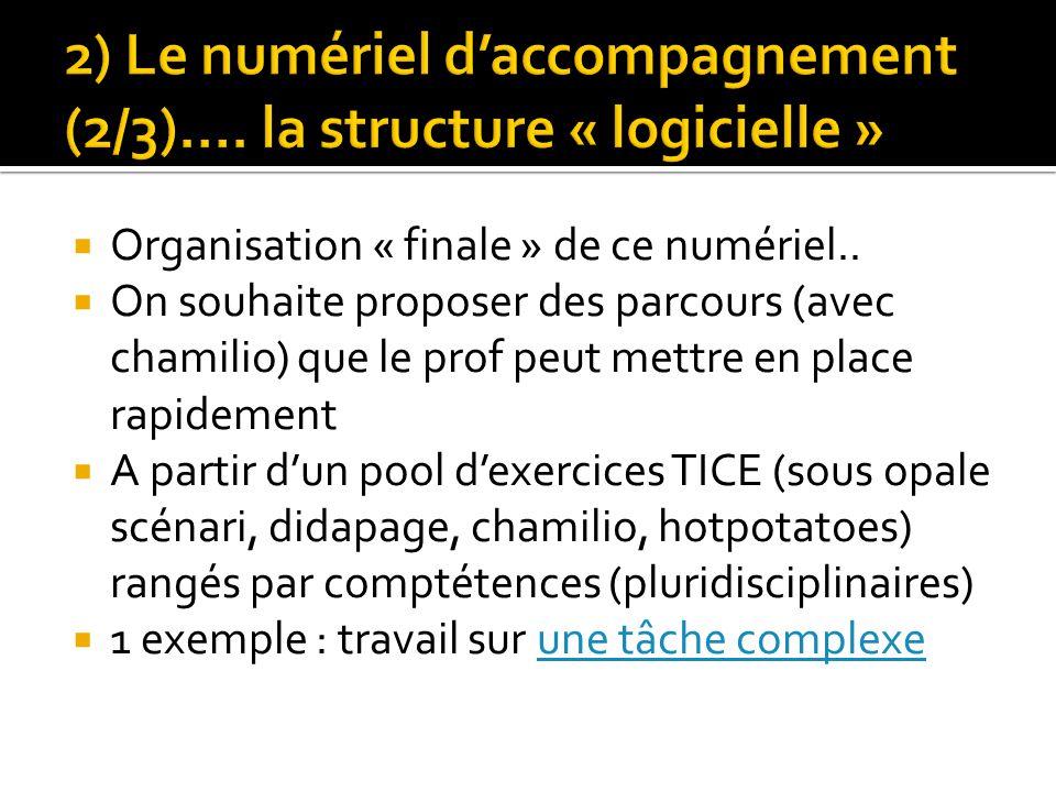 Organisation « finale » de ce numériel.. On souhaite proposer des parcours (avec chamilio) que le prof peut mettre en place rapidement A partir dun po