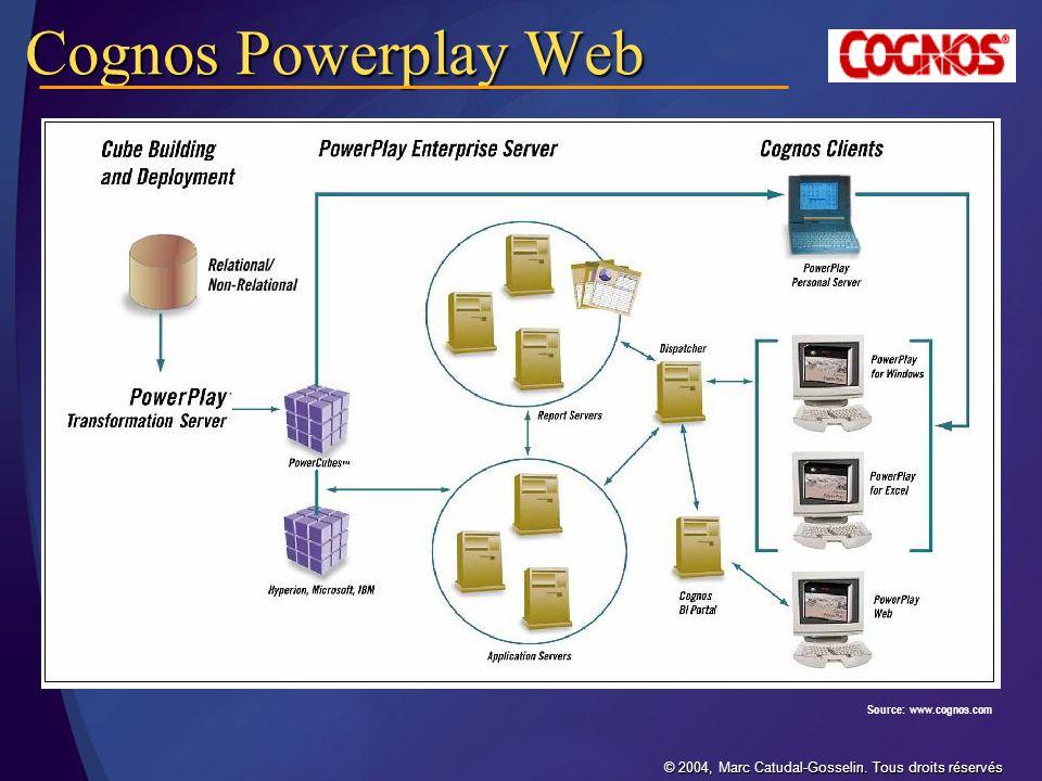 © 2004, Marc Catudal-Gosselin. Tous droits réservés Cognos Powerplay Web Source: www.cognos.com