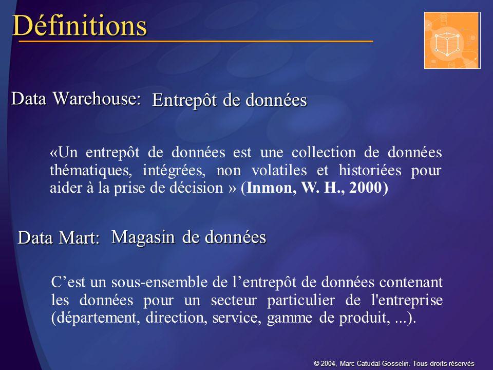 © 2004, Marc Catudal-Gosselin. Tous droits réservés Faits saillants