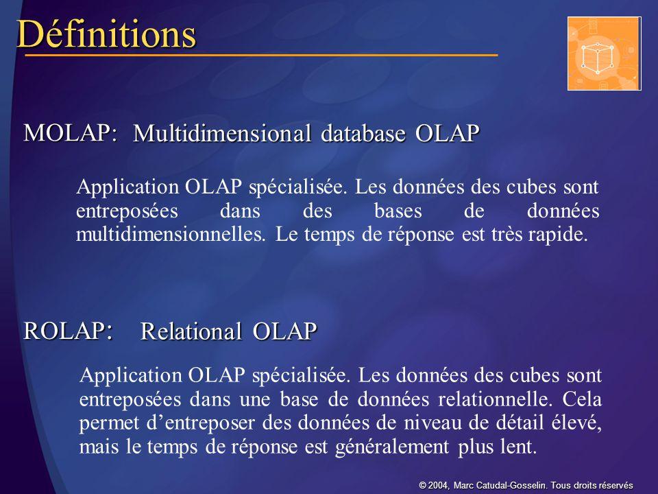 © 2004, Marc Catudal-Gosselin. Tous droits réservés Comparaison Source: www.microstrategy.com