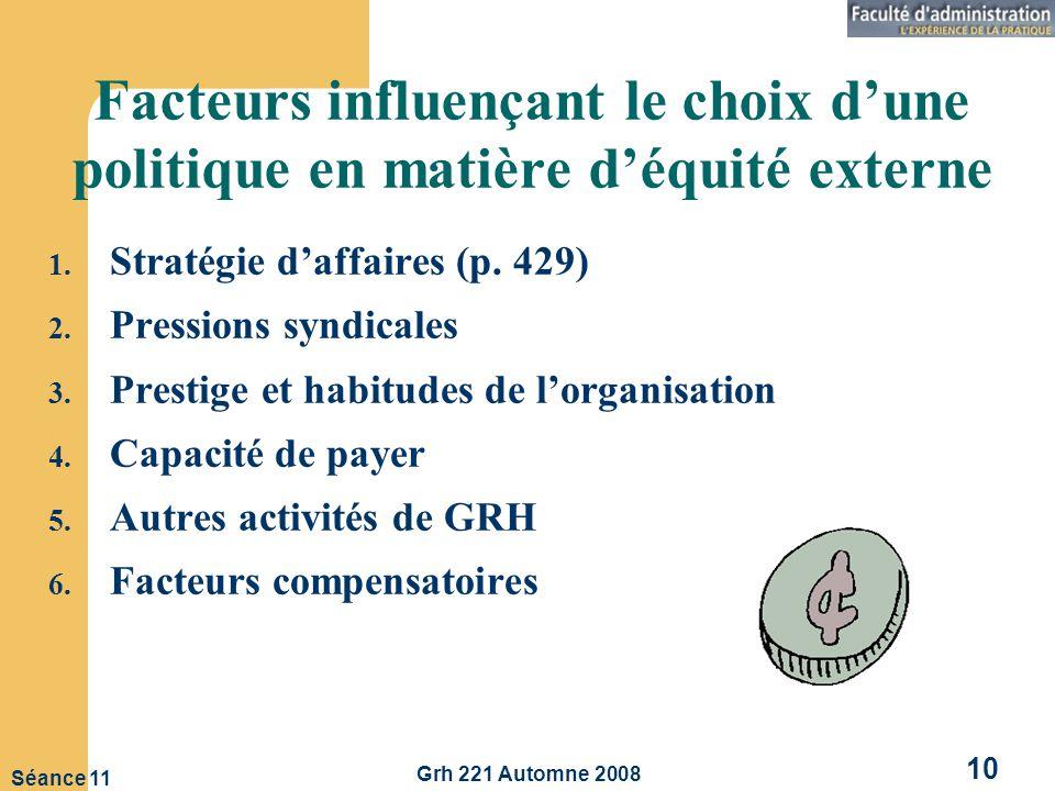 Grh 221 Automne 2008 10 Séance 11 Facteurs influençant le choix dune politique en matière déquité externe 1.