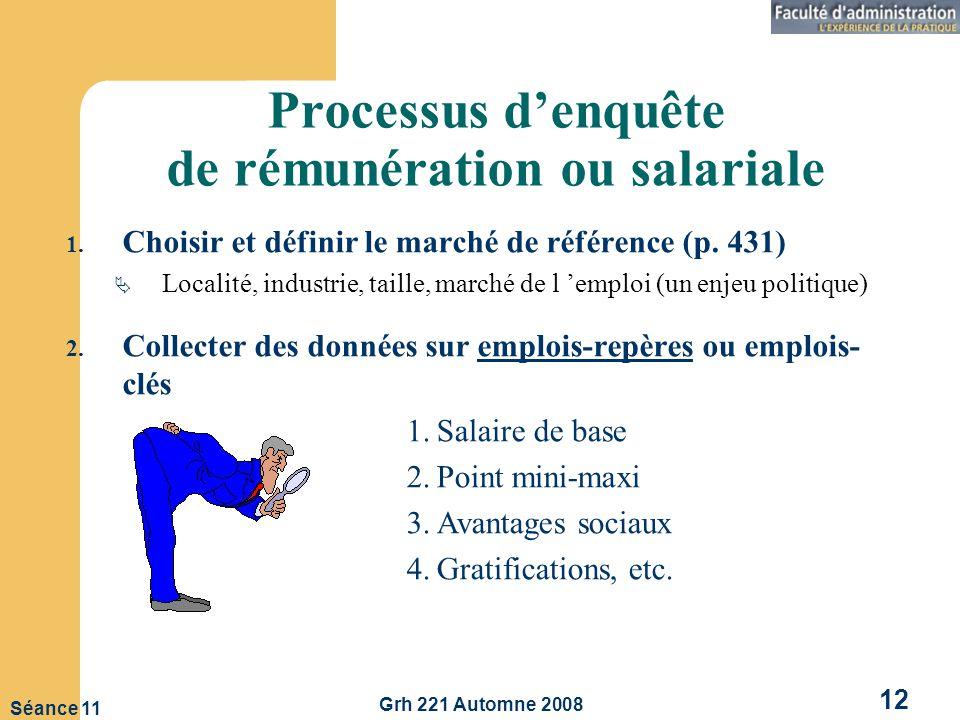 Grh 221 Automne 2008 12 Séance 11 Processus denquête de rémunération ou salariale 1.