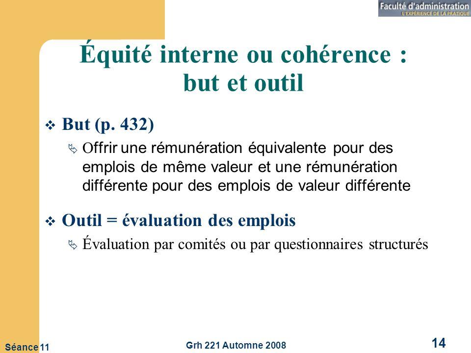 Grh 221 Automne 2008 14 Séance 11 Équité interne ou cohérence : but et outil But (p.