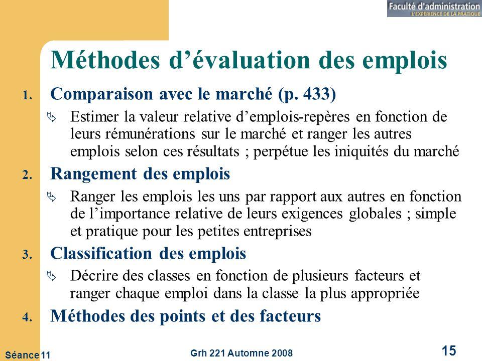 Grh 221 Automne 2008 15 Séance 11 Méthodes dévaluation des emplois 1.