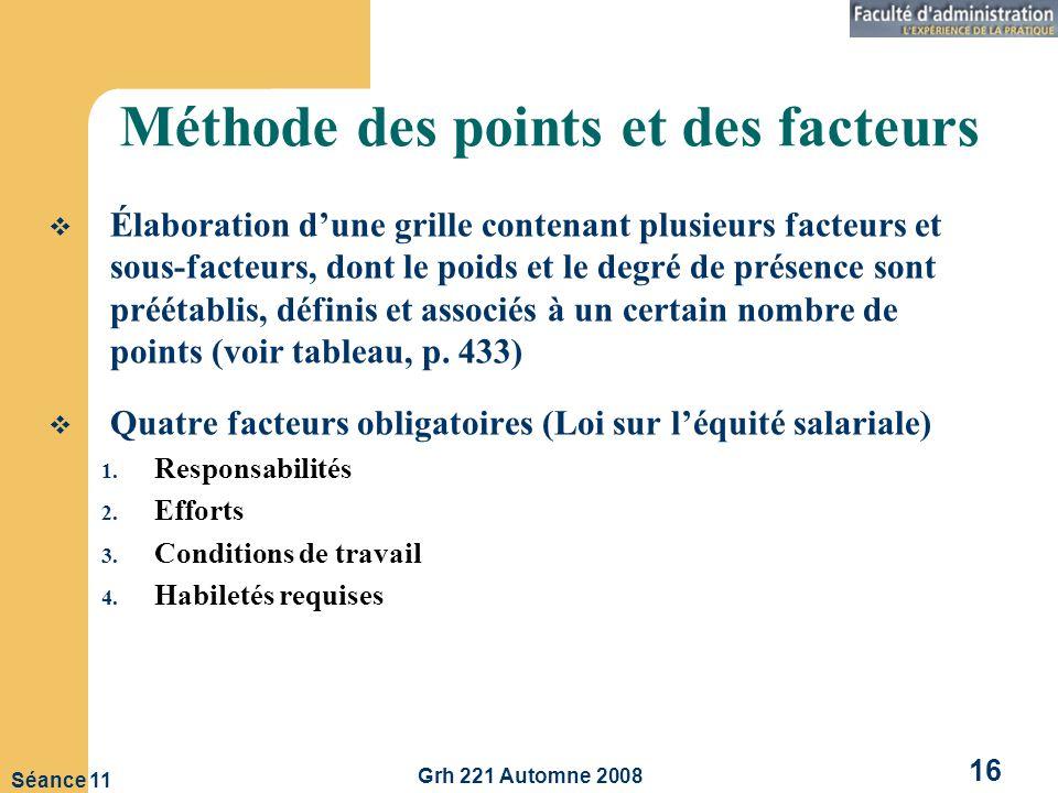 Grh 221 Automne 2008 16 Séance 11 Méthode des points et des facteurs Élaboration dune grille contenant plusieurs facteurs et sous-facteurs, dont le poids et le degré de présence sont préétablis, définis et associés à un certain nombre de points (voir tableau, p.