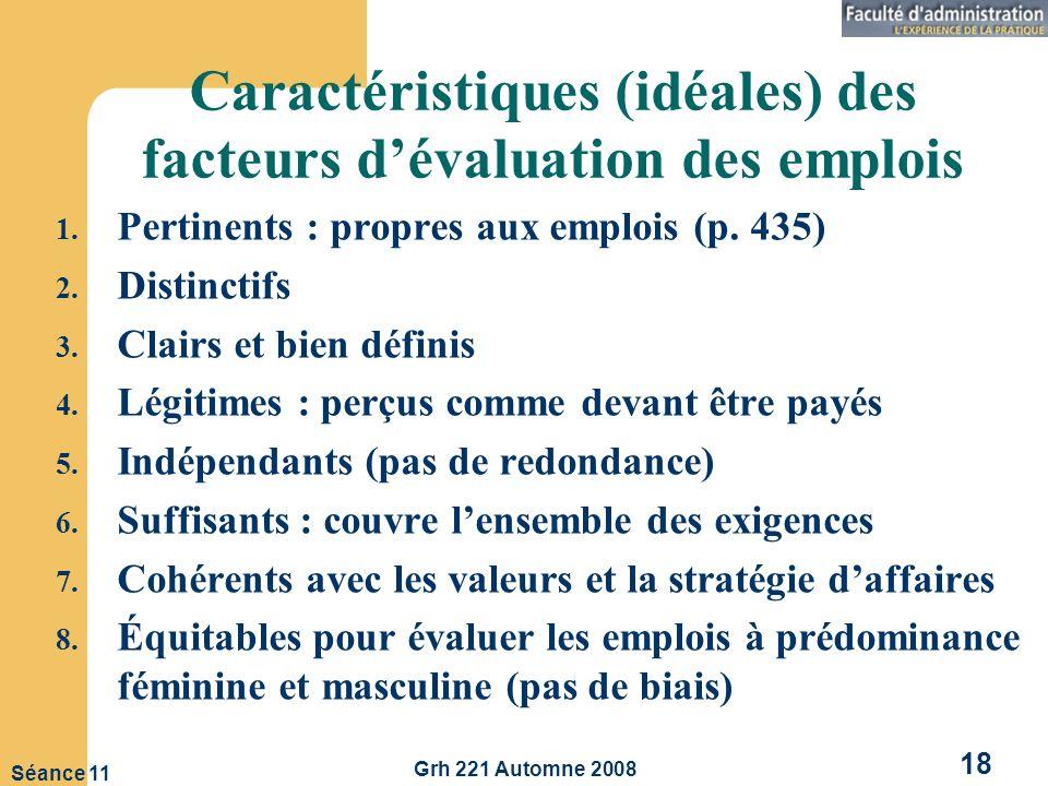 Grh 221 Automne 2008 18 Séance 11 Caractéristiques (idéales) des facteurs dévaluation des emplois 1.