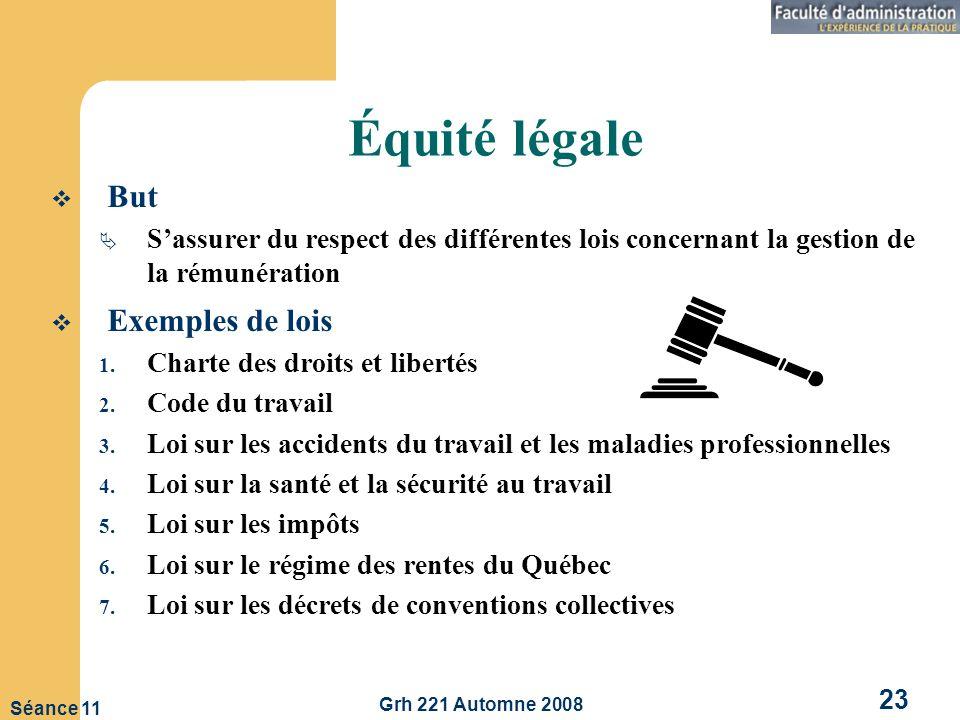 Grh 221 Automne 2008 23 Séance 11 Équité légale But Sassurer du respect des différentes lois concernant la gestion de la rémunération Exemples de lois 1.