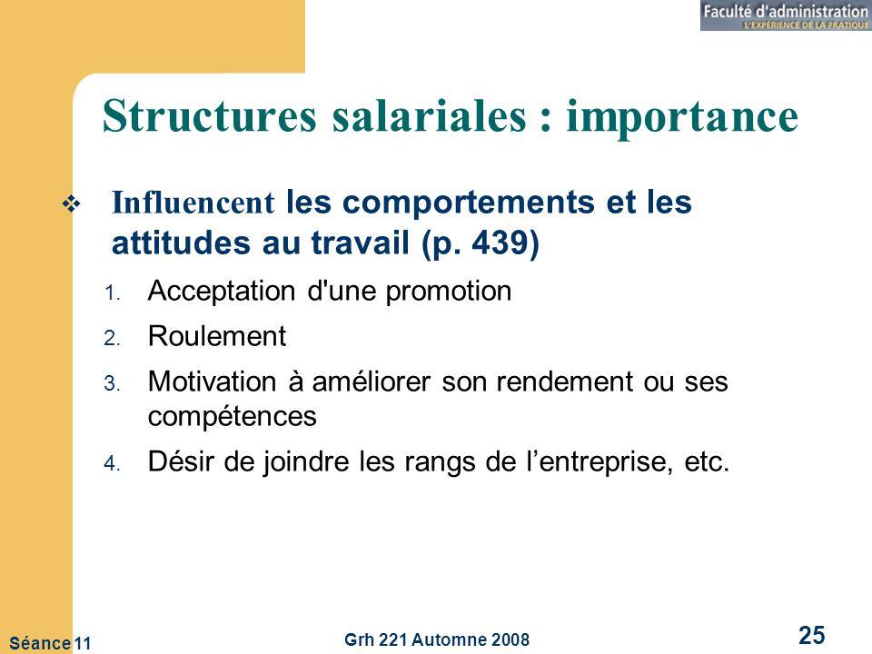 Grh 221 Automne 2008 25 Séance 11 Structures salariales : importance Influencent les comportements et les attitudes au travail (p.