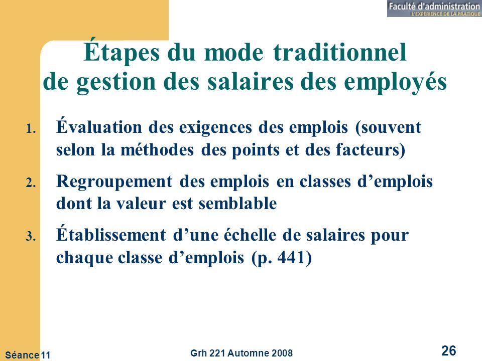 Grh 221 Automne 2008 26 Séance 11 Étapes du mode traditionnel de gestion des salaires des employés 1.
