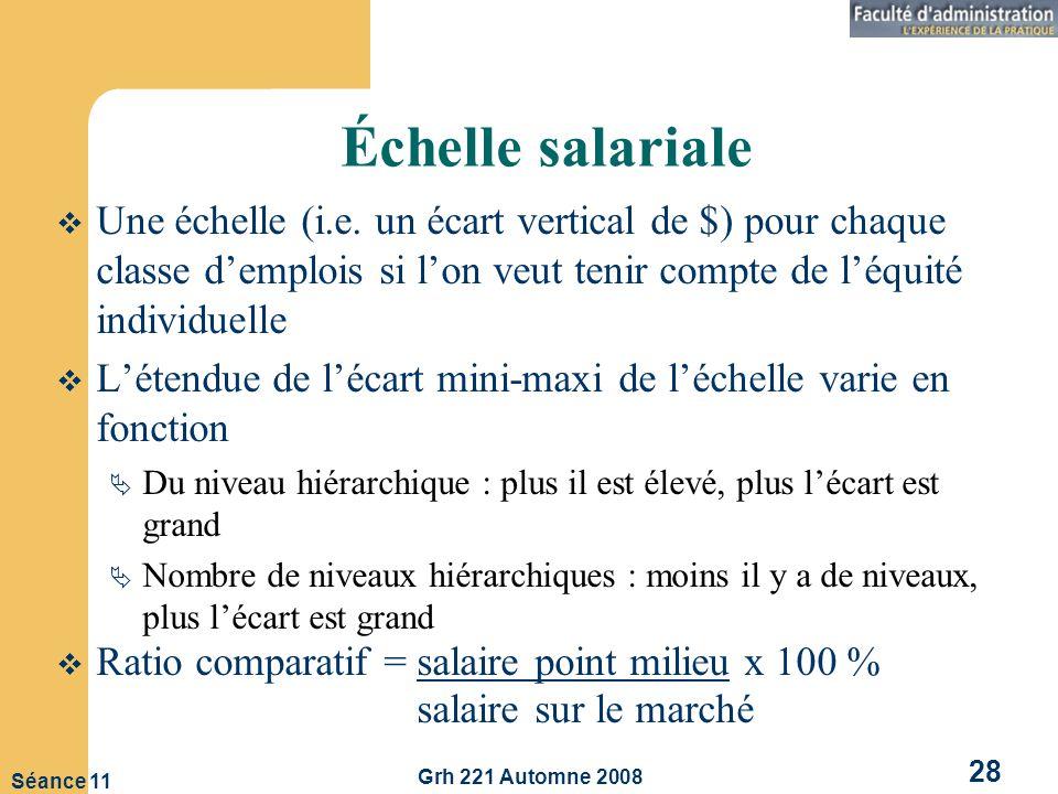 Grh 221 Automne 2008 28 Séance 11 Échelle salariale Une échelle (i.e.