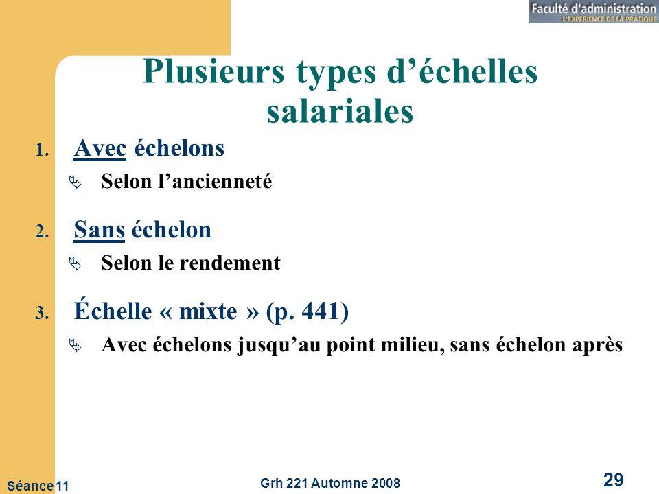 Grh 221 Automne 2008 29 Séance 11 Plusieurs types déchelles salariales 1.