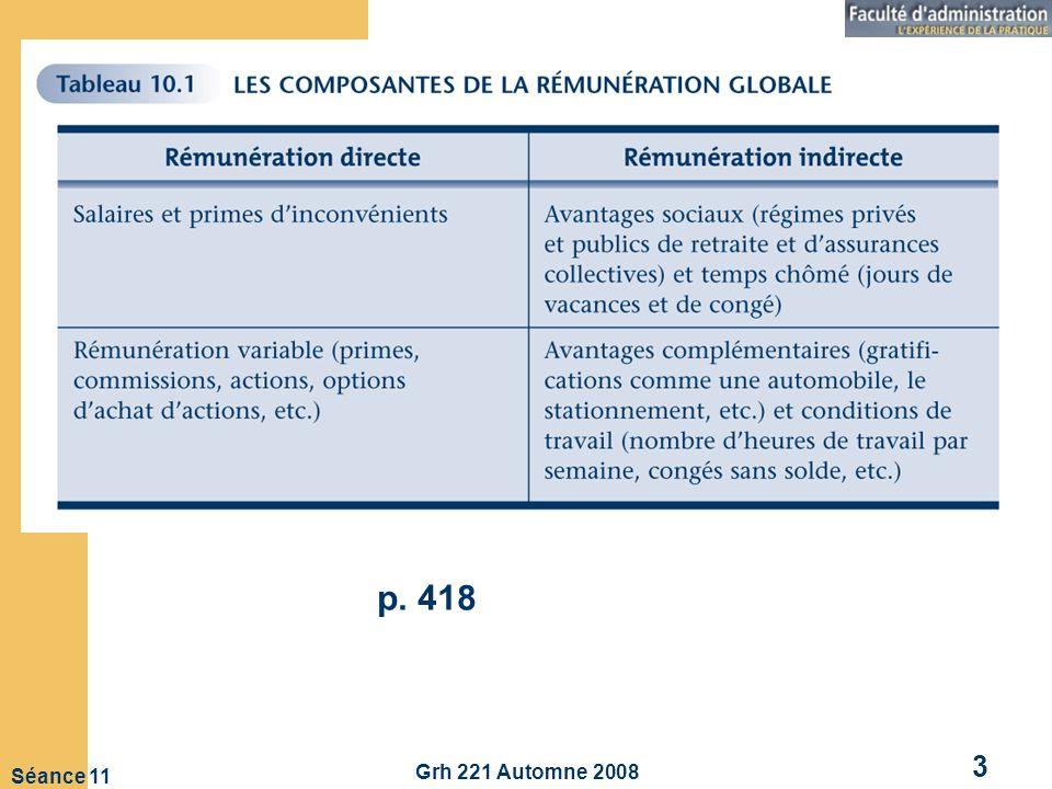 Grh 221 Automne 2008 3 Séance 11 Rémunération globale : ses composantes p. 418
