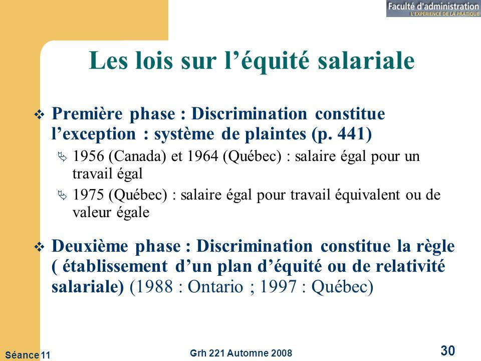 Grh 221 Automne 2008 30 Séance 11 Les lois sur léquité salariale Première phase : Discrimination constitue lexception : système de plaintes (p.
