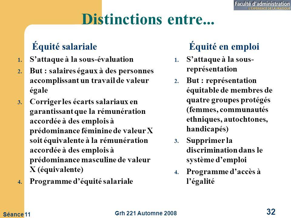 Grh 221 Automne 2008 32 Séance 11 Distinctions entre...