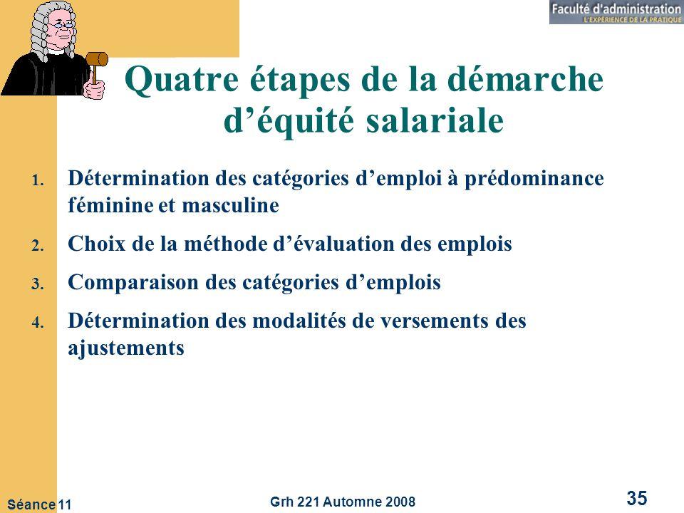 Grh 221 Automne 2008 35 Séance 11 Quatre étapes de la démarche déquité salariale 1.
