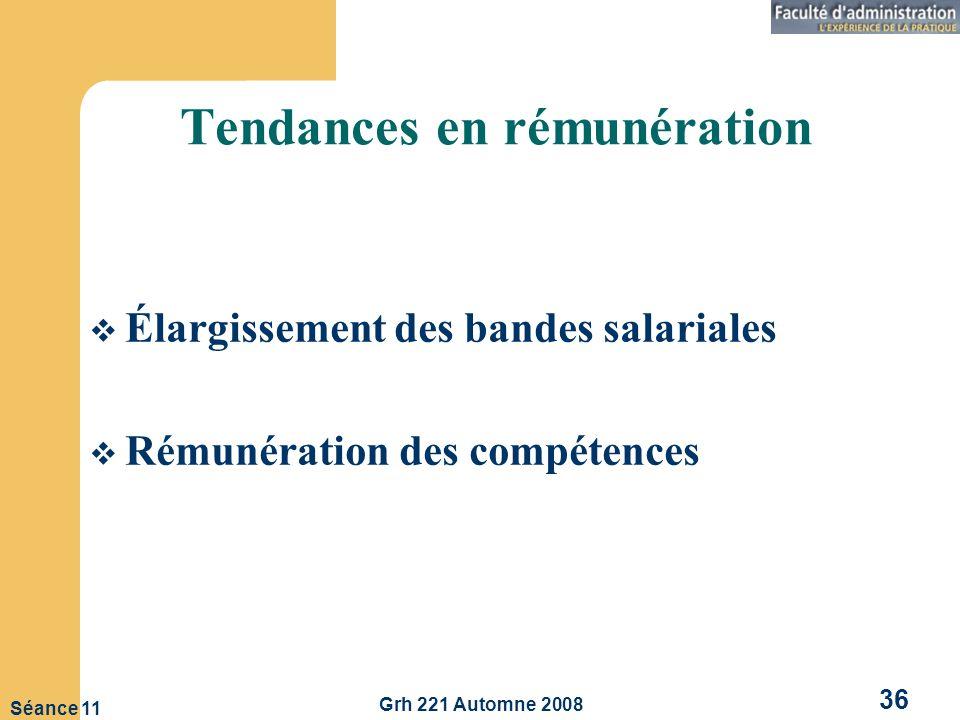 Grh 221 Automne 2008 36 Séance 11 Tendances en rémunération Élargissement des bandes salariales Rémunération des compétences