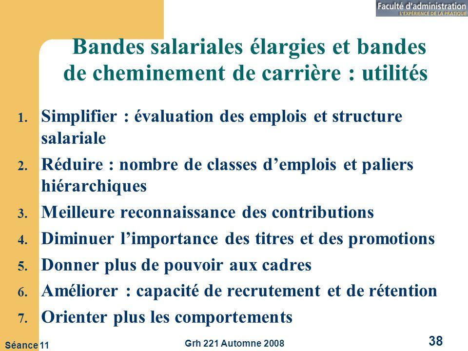 Grh 221 Automne 2008 38 Séance 11 Bandes salariales élargies et bandes de cheminement de carrière : utilités 1.