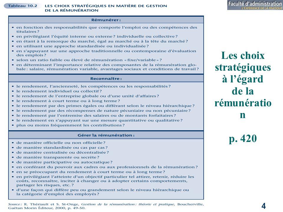 Grh 221 Automne 2008 4 Séance 11 Les choix stratégiques à légard de la rémunératio n p. 420