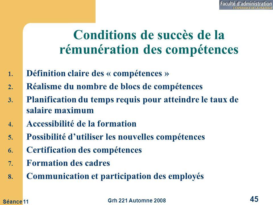 Grh 221 Automne 2008 45 Séance 11 1.Définition claire des « compétences » 2.