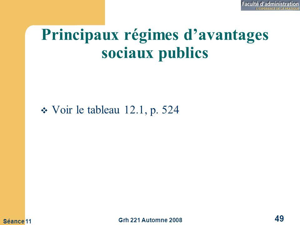 Grh 221 Automne 2008 49 Séance 11 Principaux régimes davantages sociaux publics Voir le tableau 12.1, p.