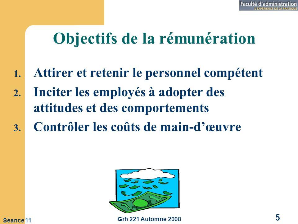 Grh 221 Automne 2008 5 Séance 11 Objectifs de la rémunération 1.